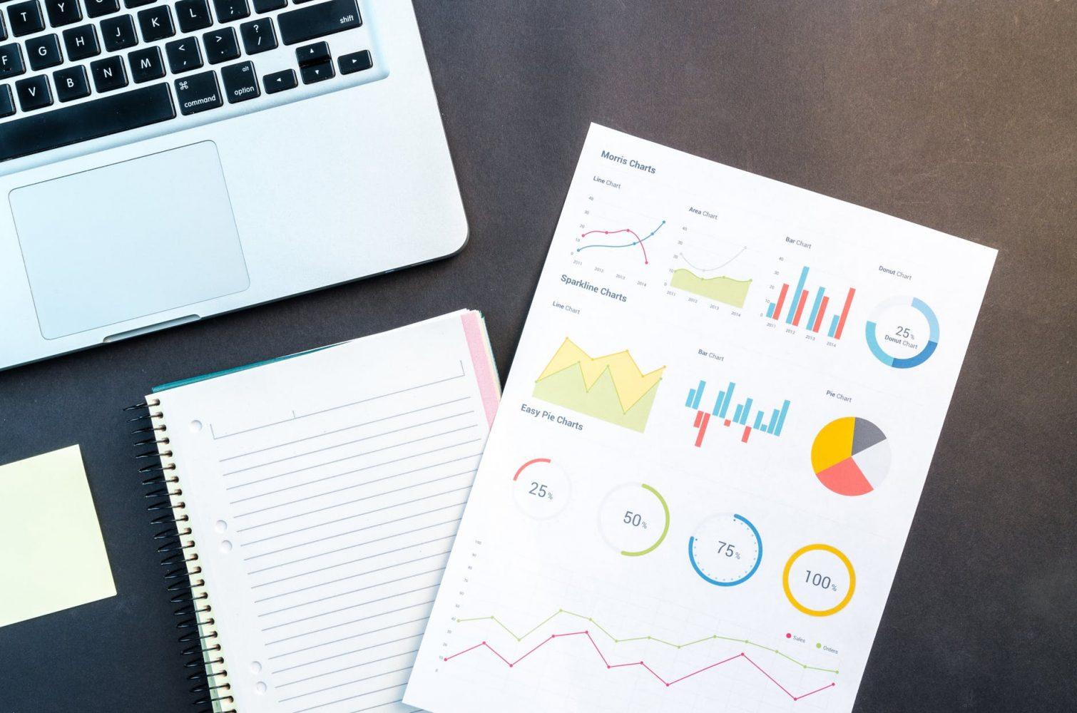 Les avantages de vos enquêtes de satisfaction en ligne